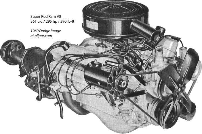 chrysler 361 engine diagram wiring diagram table 361 Mopar Engine