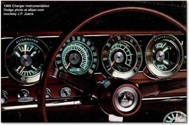 1966-gauges
