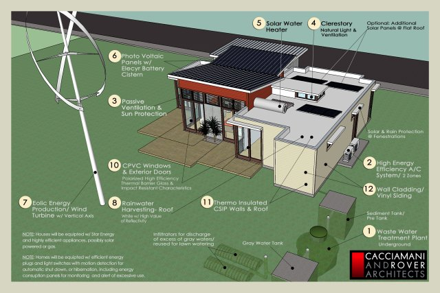 Concepto Cacciamani+Rover de casa habilitada con cisterna solar usando tecnología Elecyr