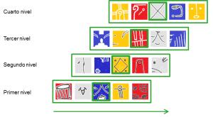 4 niveles en los sellos