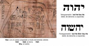 Tetragramaton, pentagramaton y dioses egipcios