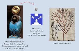 Thot, Mono 1, Isis