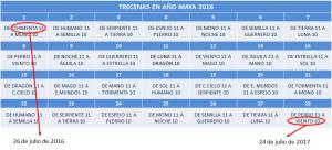 trecenas año maya 2016