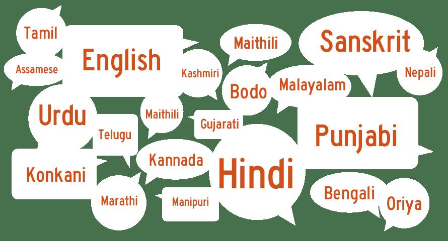 Hello, Namaste, Namaskar, Vanakkam, Sat Srī Akāl… The Many
