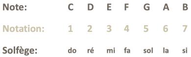 number based tabs
