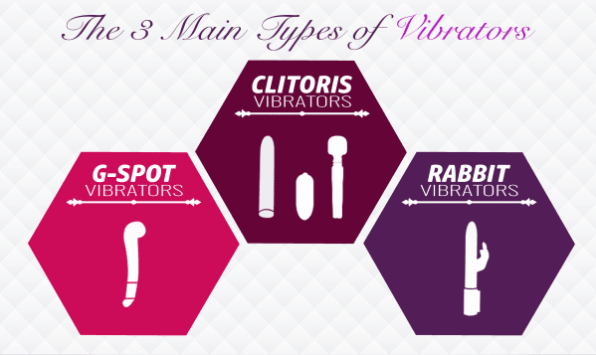 The 3 main types of vibrators