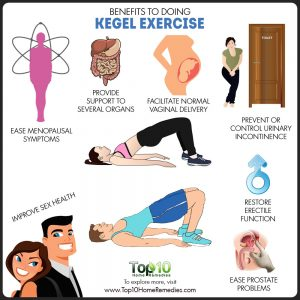 benefits-to-doing-kegel-exercises
