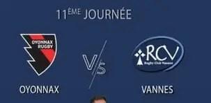 """Rugby-ProD2 : Les compos pour le """"Choc"""" entre Oyonnax et Vannes. (J11)"""