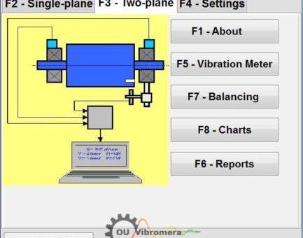 Hydraulic pumps balancing