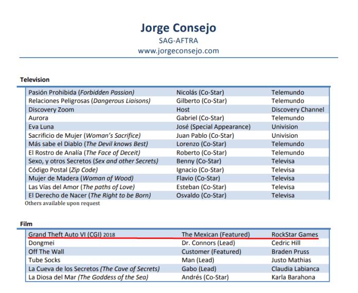 No currículo é possivel ver que Jorge Consejo trabalhou em GTA 6 da Rockstar Games.
