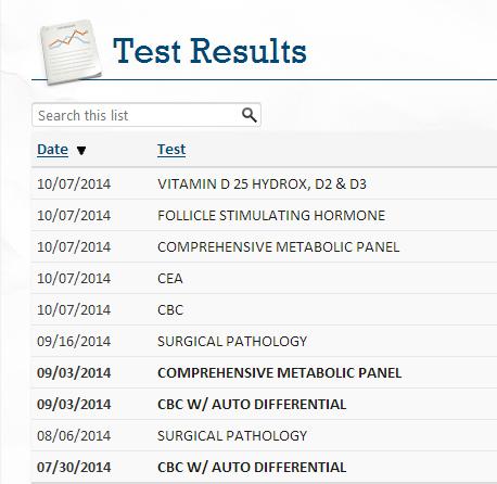 Testing, Testing - Oncotype DX