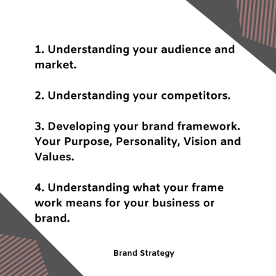 Building Brand Strategy