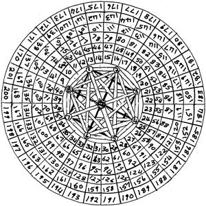 wheel-alchemy-key-x