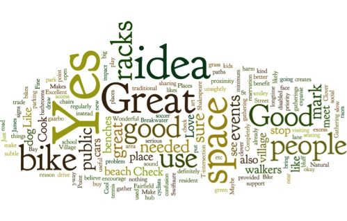 Wordle image of responses to the pop-up project.