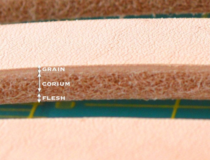 leather close-up - types of leather
