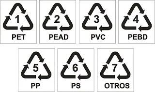 Tipos de plastico