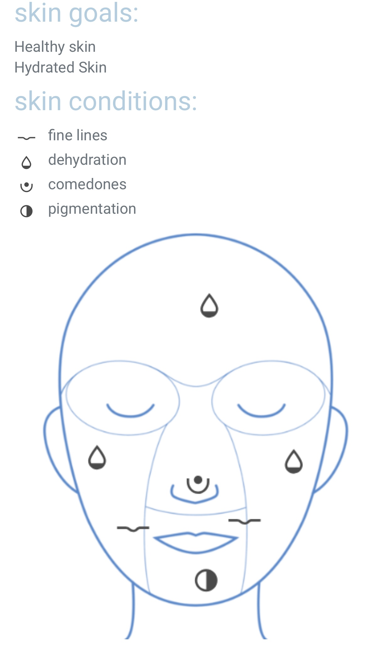 Dermalogica Facemapping Prescription