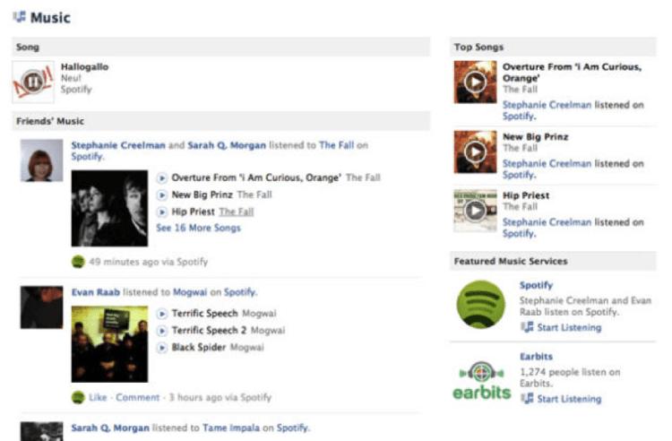 Integração do Spotify com o Facebook