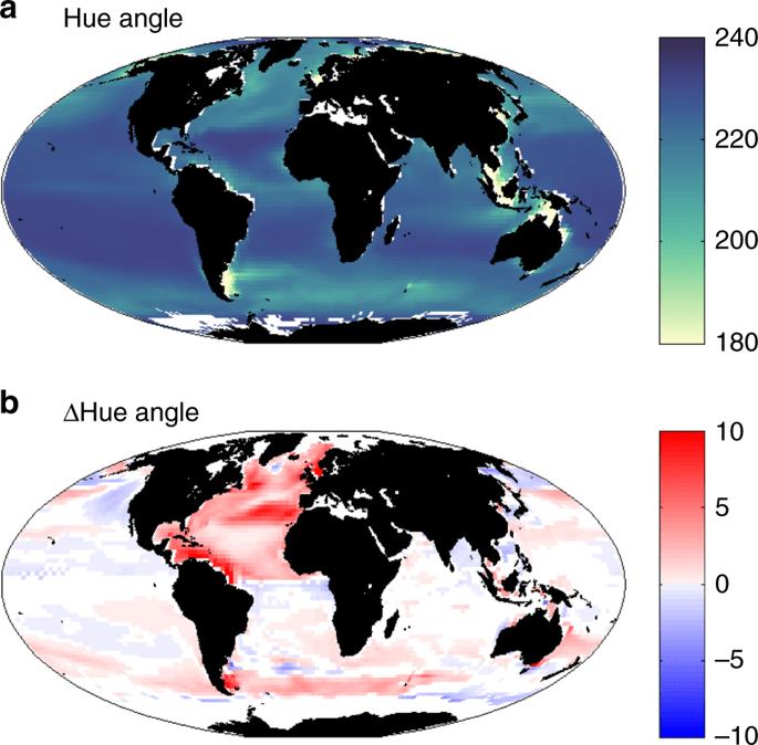 Cambios de color. a) Media entre 1998-2005. b) Diferencia de la media entre 2085-2100 y la media actual (1998-2015), los colores marcan las zonas estadísticamente significativas. Fuente Dutkiewicz et al (2019)
