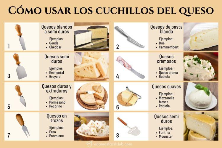 cuchillos del queso