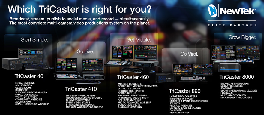 Which TriCaster is right for you :: VidCom :: Elite NewTek Dealers for Western Canada