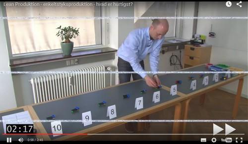 Lean Produktion - Video om enkeltstyksproduktion eller serieproduktion