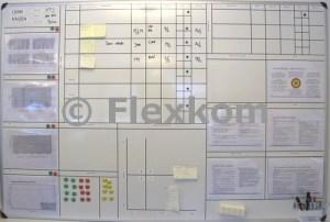 Eksempel på en Kaizen-tavle i Lean Administration - som også kan have fokus på 5S