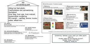 5S standarder fra Lean Produktion
