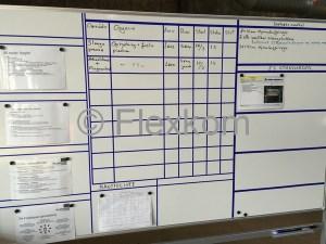 5S-tavle under igangsætning i en produktion