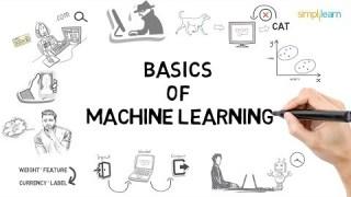 Machine Learning Basics | What Is Machine Learning? | Introduction To Machine Learning | Simplilearn