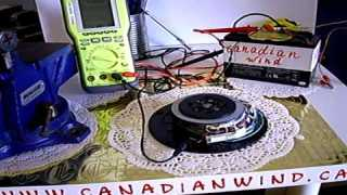 Miracle! UFO Antigravity Technology Explanation of Earth – Sun connection The same levitation method