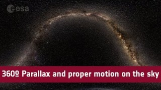 360º Parallax and proper motion on the sky
