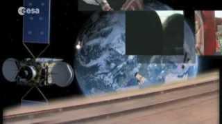 ESA Satellite Telecommunications