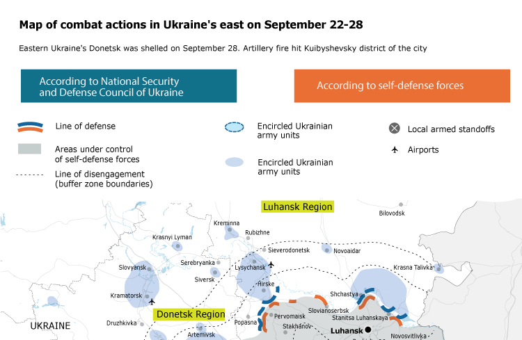 Map of combat actions in Ukraine's east on September 22-28
