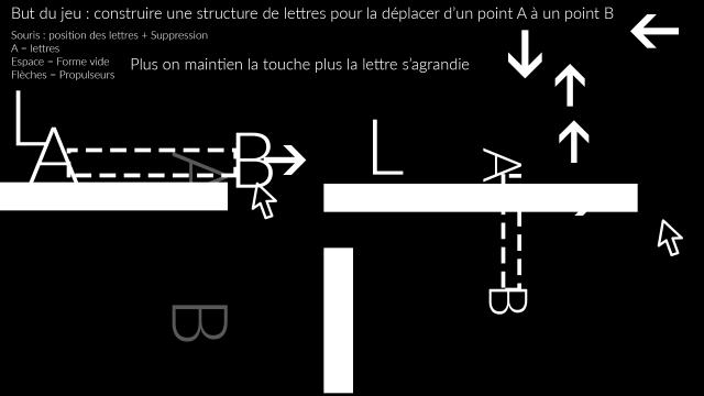 Ludum Dare - Mockup concept de jeu vidéo