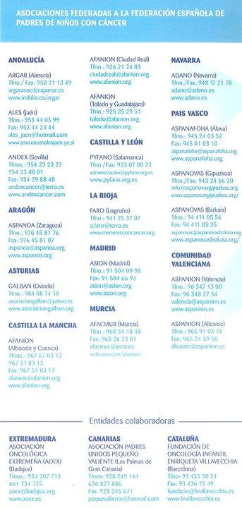 Listado de las asociaciones españolas donde recogen las consolas y videojuegos
