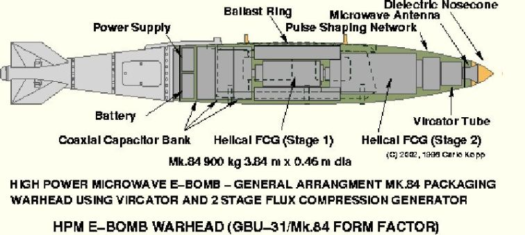 Electromagnetic-Weapons-9