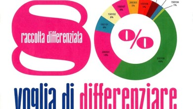 Photo of Terzigno – Raccolta differenziata record: per la prima volta arriva all'80%