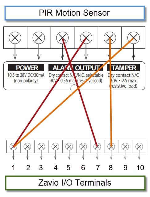 IP camera PIR Motion detector alarm input?resize=486%2C639 pir sensor wiring diagram the best wiring diagram 2017  at panicattacktreatment.co