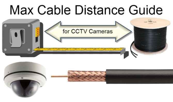 cctv camera hd security camera max video cable length rg59