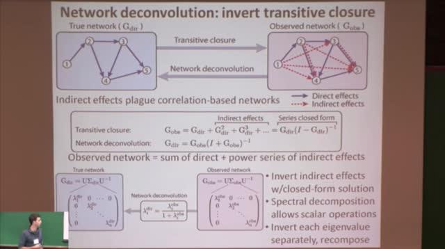 Kellis on network deconvolution