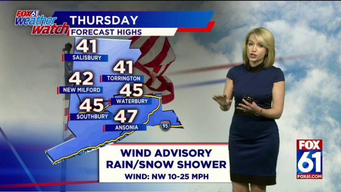 Mixed clouds and sun, chance for an early shower Thursday