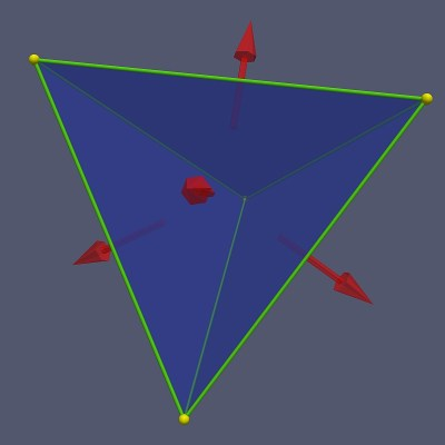 Tetrahedron with face normals