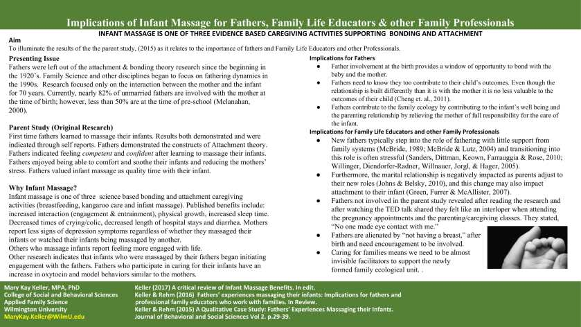 poster: Implications of infant massage for fathers, family life educators & other family professionals