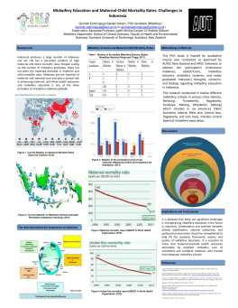 poster: Midwifery education and maternal-child mortality rates