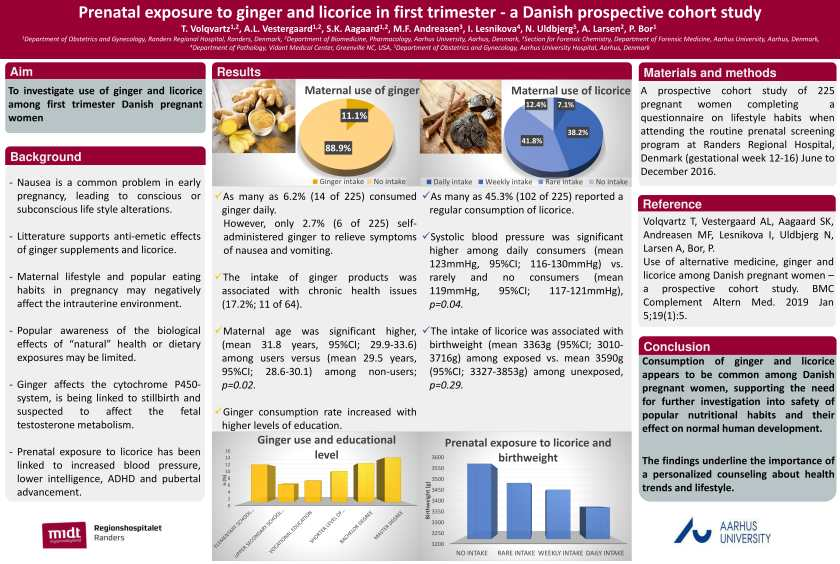 Poster: Prenatal exposure to ginger and licorice in first trimester: A Danish prospective cohort study