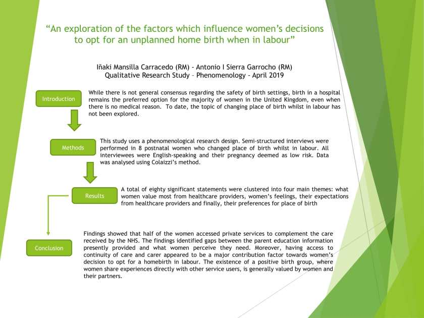 Poster: An exploration of factors which influence women's decisions to opt for an unplanned home birth when in labour