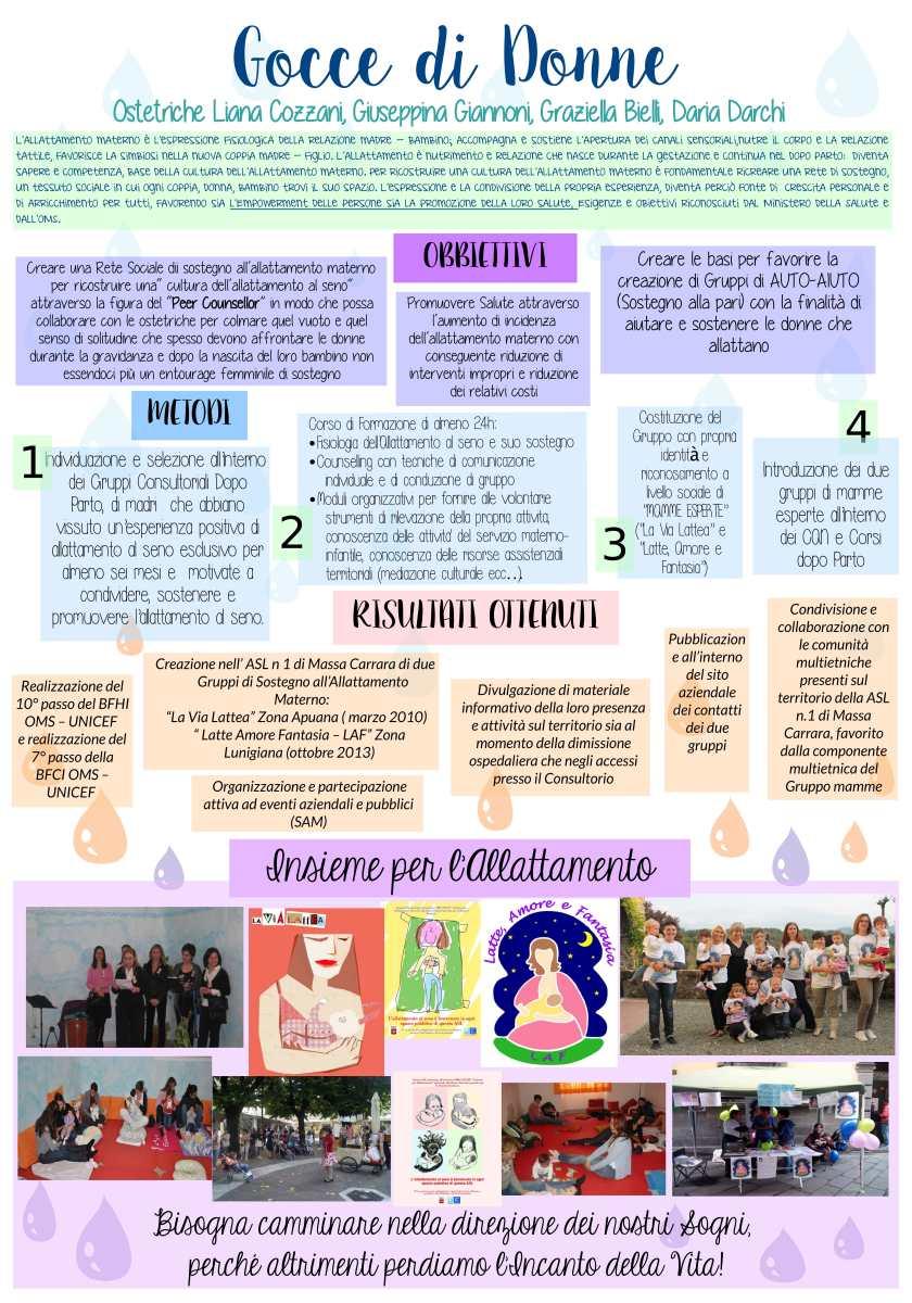Poster: Gocce di Donne (Italian)