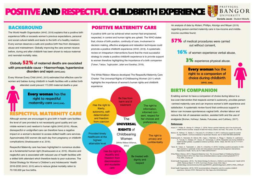 Poster: Positive and Respectful Childbirth Experience