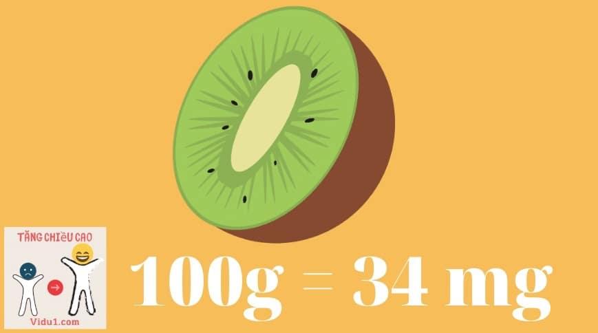 Kiwi có chứa canxi